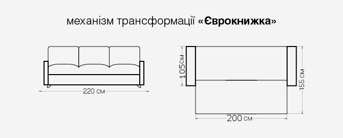 Технічна документація