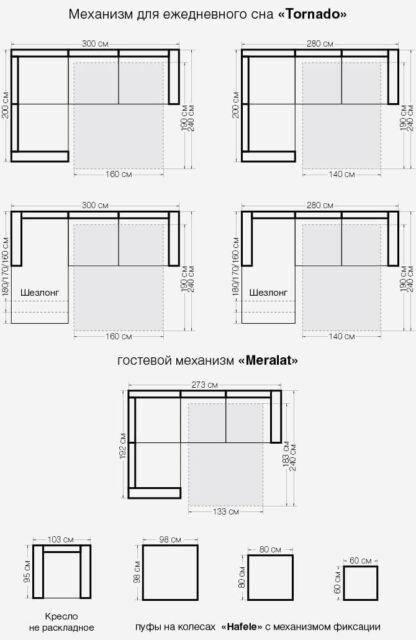 Размер углового дивана Торонто