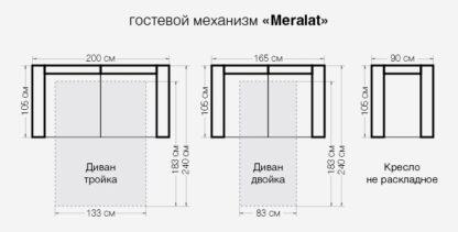Размер дивана Рио