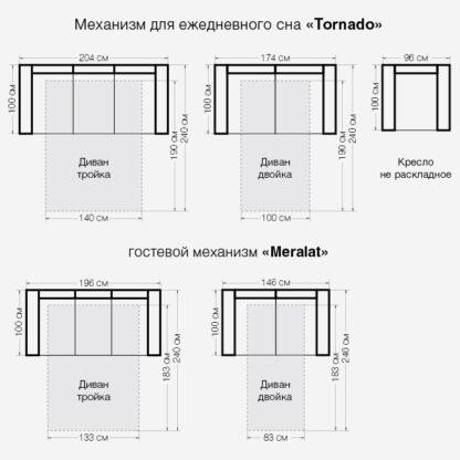 Размеры дивана Лондон