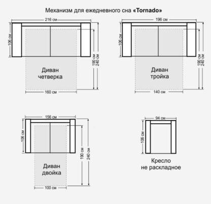 Размеры дивана Франклин
